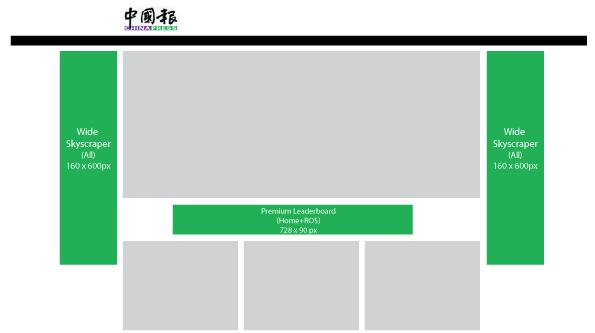 chinapress(Website_Part1)