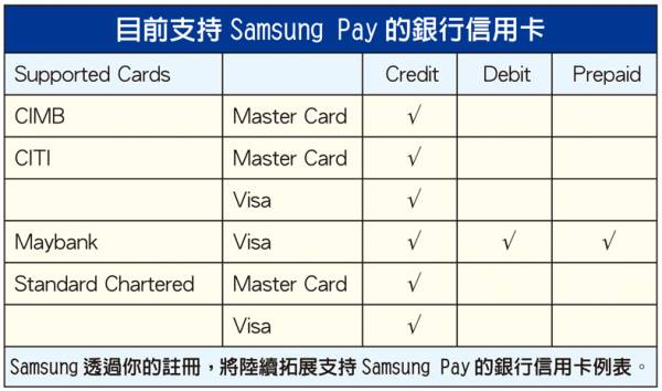 samsung pay chart