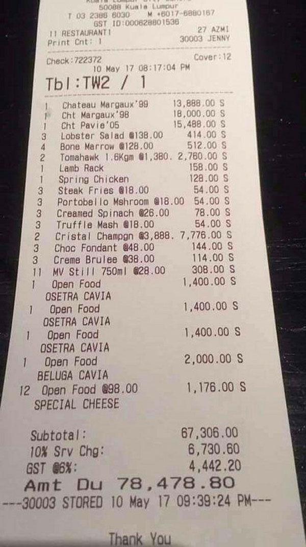 賬單顯示,12個人在這家高級餐廳吃掉了7萬8478令吉80仙。