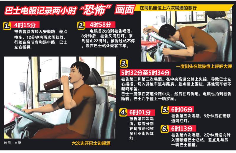 被告邊喝酒邊駕巴士,危險狀況連連,導致乘客歷經兩小時的驚魂記。(示意圖)