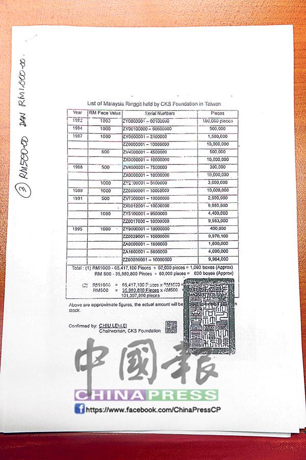 """被指存放在台灣""""CKS基金"""",面值500和1000令吉鈔票的鈔票編號和數量等詳情。"""