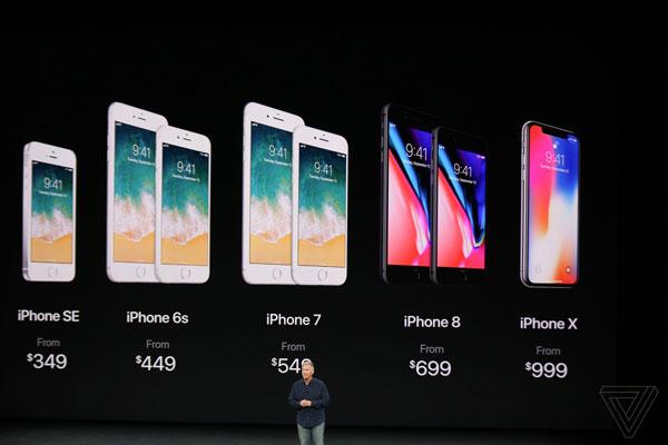 iPhone X 推出後,自iPhone SE起各款蘋果手機的售價。