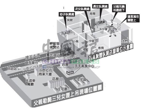 案發現場位置圖與4名死者臥屍店屋單位示意圖。