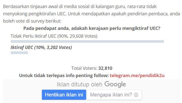 """以馬來文為主的問卷調查網頁,針對""""政府是否需要承認統考文憑""""進行調查,結果顯示90%反對承認統考。"""