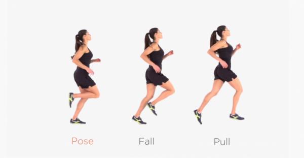 正確的跑步必須記住三個重點:姿勢、落下、拉起。