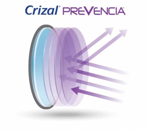 prevencia-CN-02_on