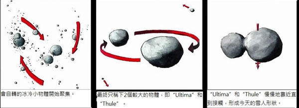 Ultima_Thule