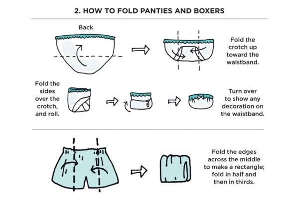 近藤的衣裤袜收纳法。图:互联网