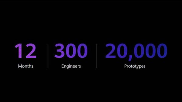 该极点全面屏的研发耗时12个月,投入300工程师,前后使用了2万台试 验样机,最终完美面世。