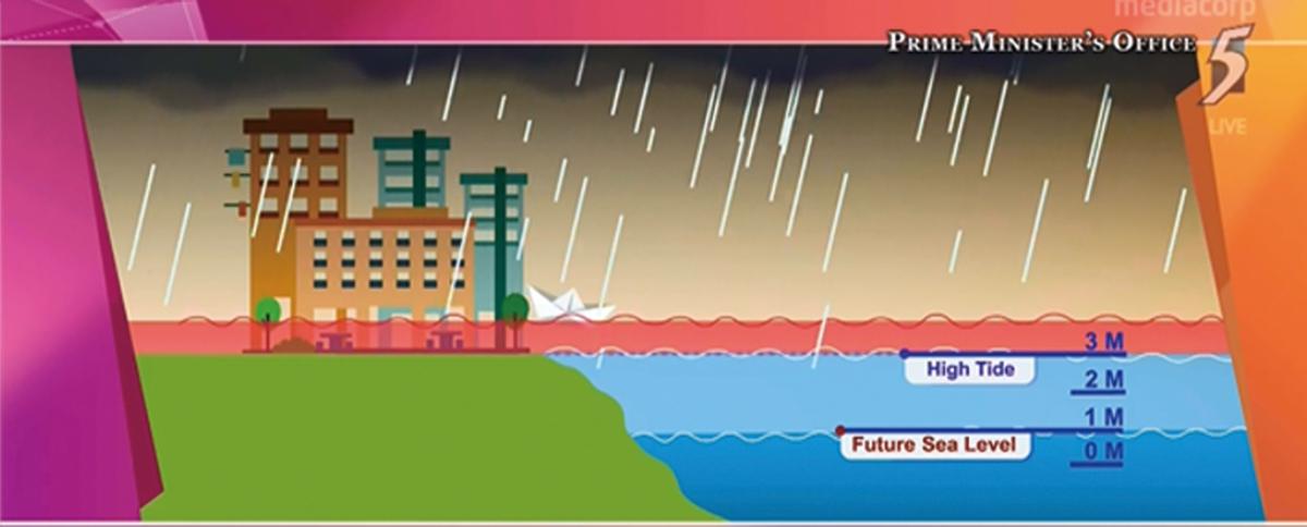 然而,李显龙也指出未来80年后,新加坡的海平面将上升1米,在雨水无法通过现有的管道排解时,新加坡整个岛国都有可能将淹没。 (视频截图)