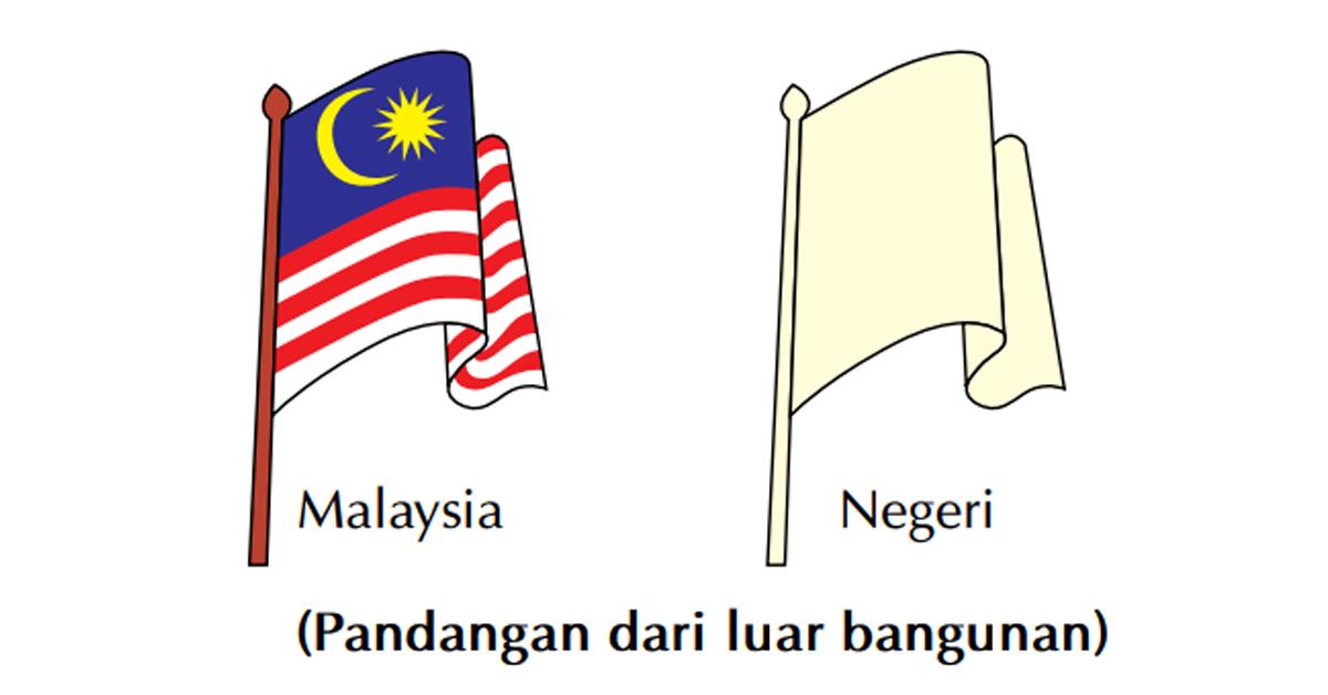 从外观望去,国旗在左,州旗在右。