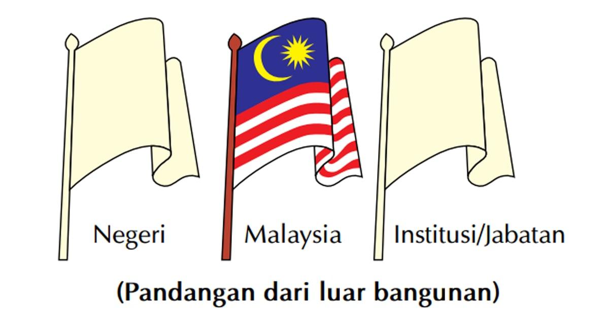 从外观望去,若有国旗、州旗和机构(或组织)旗帜3支旗杆,国旗在中,州旗在左,机构旗帜在右。