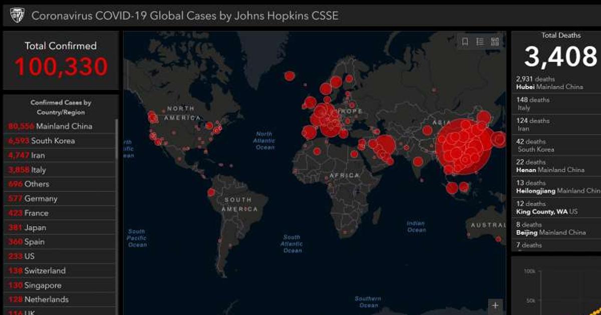 美国约翰霍普金斯大学武汉肺炎疫情监控网站显示,全球确诊病例数在周五突破10万人大关。