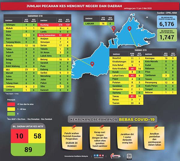 截至本月2日中午12時的國內新冠肺炎疫情分布圖顯示,疫情紅區增至10個。