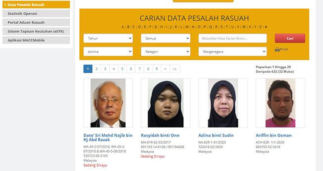 納吉是登上反貪污委員會貪污罪犯資料名單的首號罪犯。