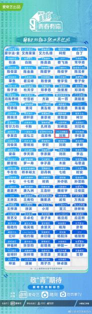 《青春有你3》正式官宣119位选手名单。