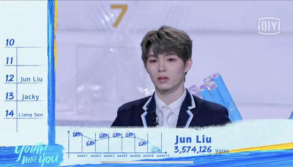 刘隽以357万4126助力值排在第12名。