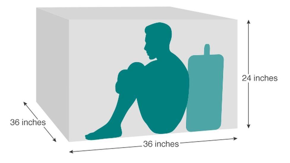 罗伯逊的木箱只有36吋宽,24吋高。