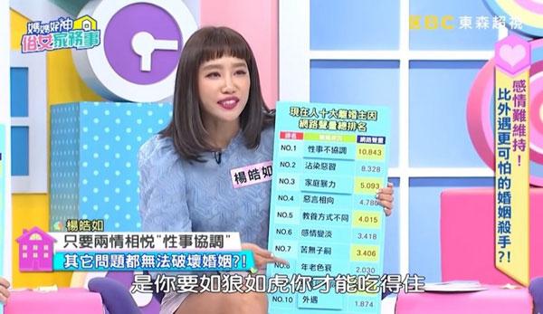 杨皓如认为夫妻之间性事协调很重要。(翻摄自YouTube)