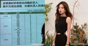 網傳25劣迹藝人名單 趙薇因政治問題排榜首